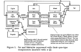 model diagram engine wiring diagrams instruction