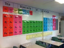 the elements of language a periodic table of sorts othmar u0027s