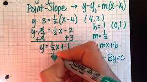 changing linear forms from point slope form to slope intercept