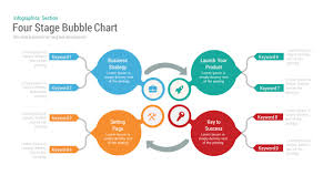 keynote themes compatible with powerpoint four stage bubble chart powerpoint and keynote template slidebazaar