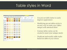 Change Table Style Word Excel Table Styles Table Styles Excel Change Table Style Light 2