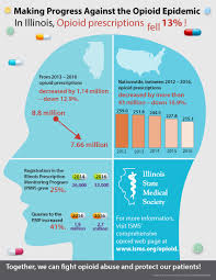 Michigan Prescription Maps by Illinois State Medical Society
