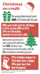 merry christmas u0027re struggling