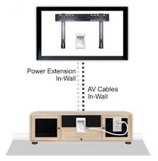 Home Designer Pro Wall Length Amazon Com Powerbridge One Pro 6 Single Outlet Professional Grade