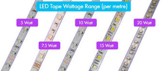 24 volt waterproof led light strips comparing 12 volt led lights and 24 volt led lights