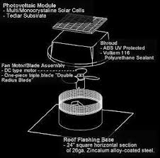 how to install a solar attic fan your solar link blog