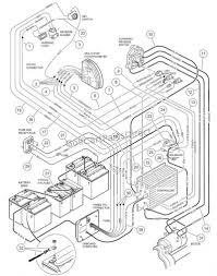 wiring diagrams 30 amp plug wiring telephone wall socket wiring