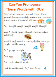 short and long english vowels