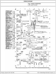 download jeep grand cherokee wj electrical wiring diagram