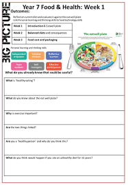 food and religion by erica c hanson teaching resources tes