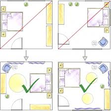 Schlafzimmer Richtig Einrichten Feng Shui Beautiful Schlafzimmer Nach Feng Shui Einrichten Contemporary