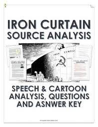 Summary Of Iron Curtain Speech Berlin Wall Infographic Analysis Reunification Berlin Wall And