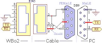 wbo2 2a0 i o wiring u0026 i o connections tech edge