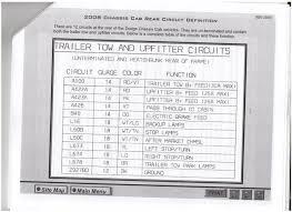 trailer wiring dodge diesel diesel truck resource forums