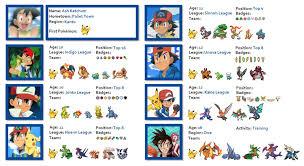 pokemon evolution ash by luiznyy on deviantart