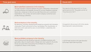 timeline template open office 2016 goals template free 2016 excel s template fine open office
