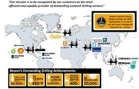 Rowan Map Rowan Companies A Growing Offshore Driller Rowan Companies Plc