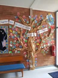 Primary Class Decoration Ideas Best 25 Entrance Ideas On Pinterest Counseling Bulletin