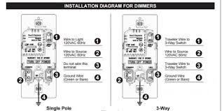 replacing switch with dimmer in 2 gang box doityourself com