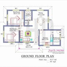 25 square meter inspiring home designs under square feet with floor plans