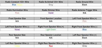 toyota echo wiring diagram pdf toyota wiring diagrams instruction
