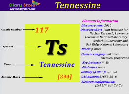 atomic number periodic table tennessine element in periodic table atomic number atomic mass