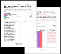 your inner fish study guide from litcharts the creators of