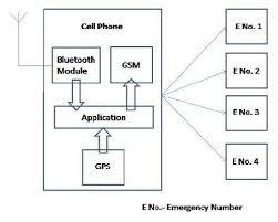 android block diagram u2013 the wiring diagram u2013 readingrat net