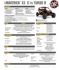 2017 can am maverick x3 lineup from utvunderground com