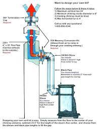 Gas Fireplace Flue by Direct Vent Gas Fireplace Insert Nestor Martin Rh35 Gas Stove