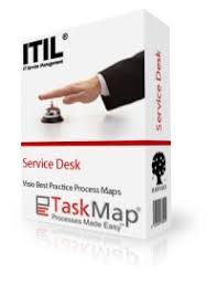 Service Desk Management Process Itil Service Desk Best Practice Maps Overview