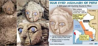 atlantean gardens where did blue originate from