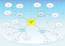 free concept mapping software freeware