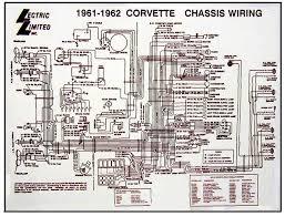 c2 corvette wiring diagrams free wiring diagram simonand