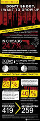 Gangs Chicago Map by Best 25 Chicago Gangs Ideas On Pinterest Chicago Shows What Is