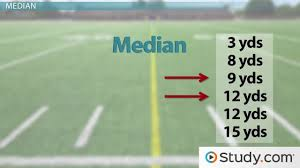 how to calculate mean median mode u0026 range video u0026 lesson