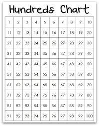 best 25 100 chart printable ideas on pinterest hundreds chart