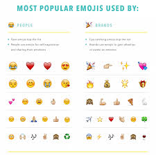 Behind Meaning Ultimate Guide To Emoji Meanings And How To Use Them In Social Media