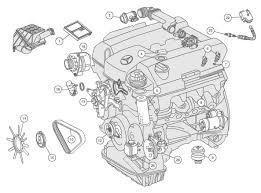 mercedes c240 engine diagram on mercedes download wirning diagrams