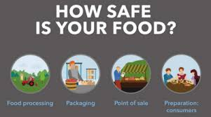 10 really interesting facts about food safety one one