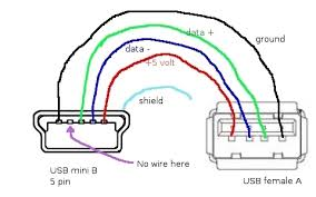 micro usb wire diagram wiring diagram and schematic diagram images
