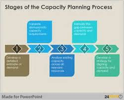 capacity management template 28 images capacity planning
