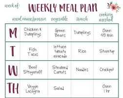 meal planning template meal prep budget shopping list