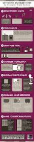 infographics minneapolis web design u0026 branding dreambig