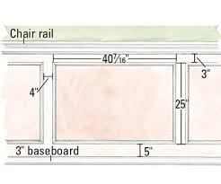 Decorative Wall Frame Moulding Stunning Decoration Wall Frame Molding Awesome Idea Installing