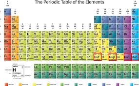 Br On Periodic Table Four New Elements Get Their Names Proposed