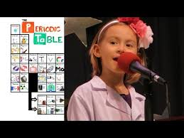 Asapscience Periodic Table Lyrics The New Periodic Table Song Updated Impresspages Lt