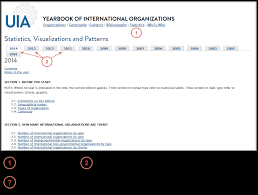 online yearbook database yearbook of international organizations online user guide union