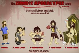 Meme Zombie - zombie apocalypse meme by strg alt entf on deviantart