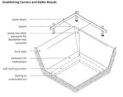 how to plumb a house house elevation design architecturecourses org